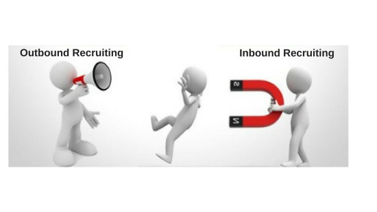 Outbound Recruiting vs Inbound Recruiting