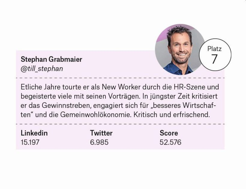 Top HR-Influencer