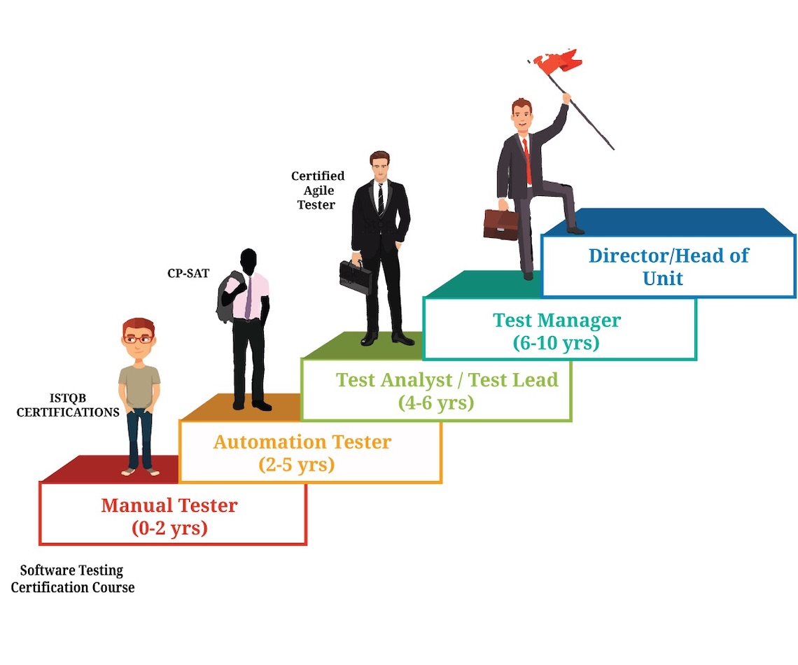 A Collection Of 31 Different Career Paths