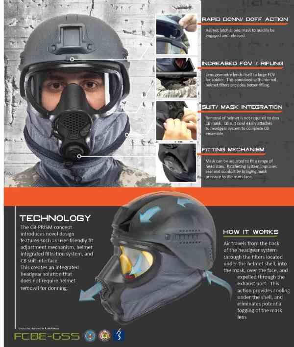 HSD Collaborates to Design Integrated Mask - HS Design