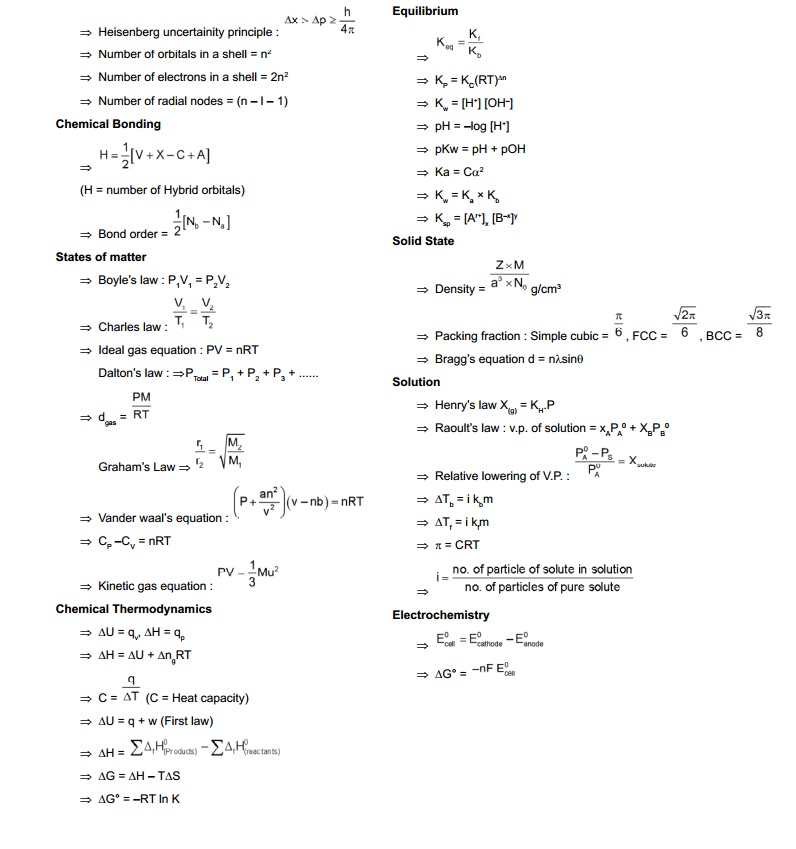 Chemistry maharashtra hsc board formulas hsc higher secondary chemistry formulas chart thecheapjerseys Images