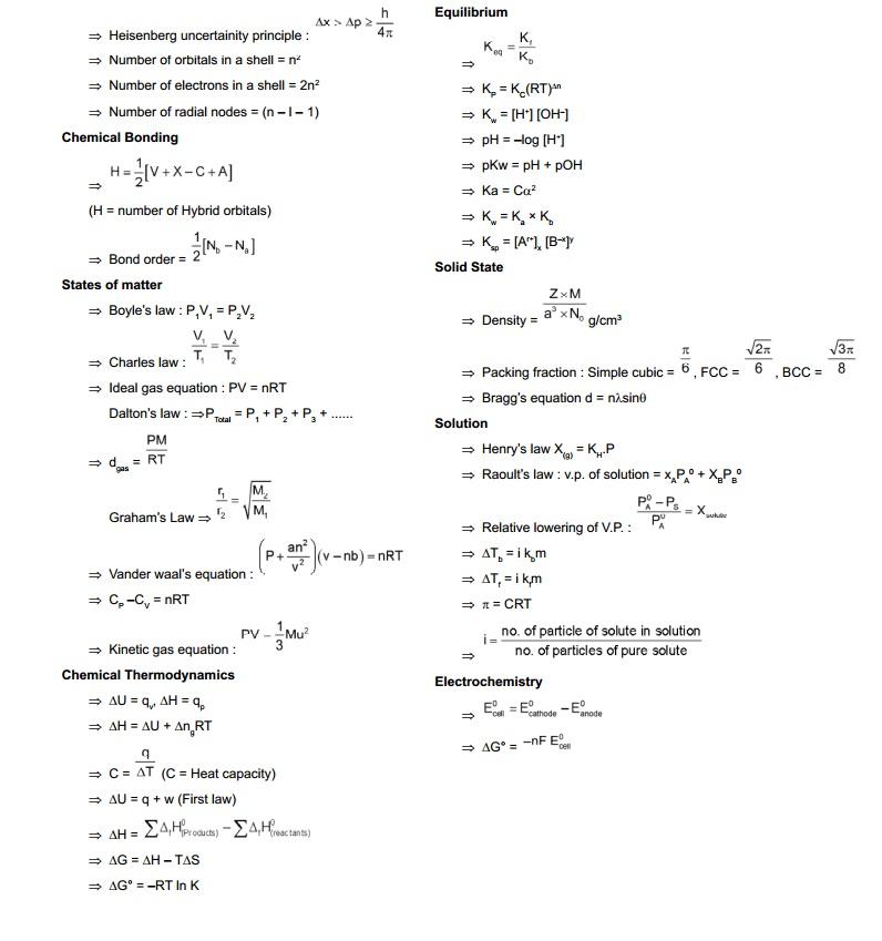 Chemistry maharashtra hsc board formulas hsc higher secondary chemistry formulas chart altavistaventures Image collections