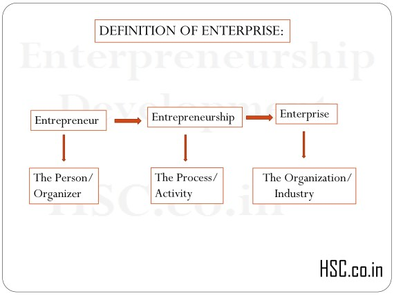 DEFINITION OF ENTERPRISE