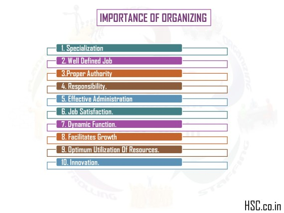 importance of organization