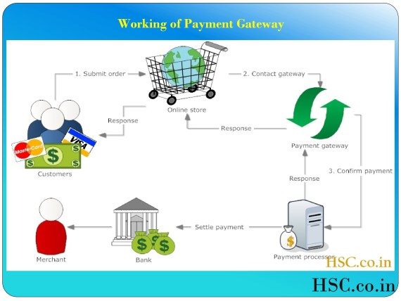 working payment gateway-6