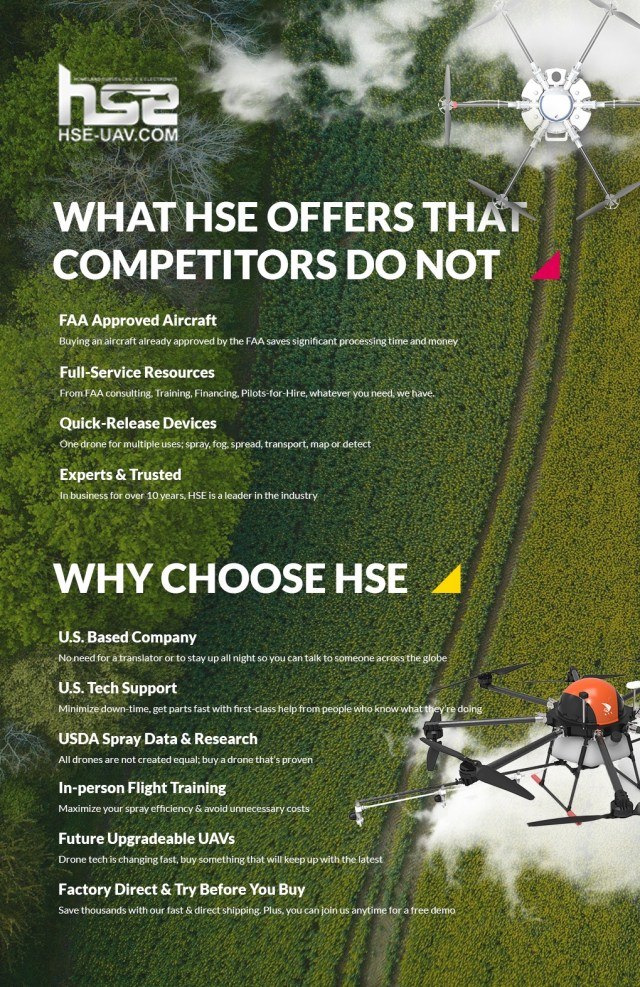 Drones for Sale - Why Choose HSE 2