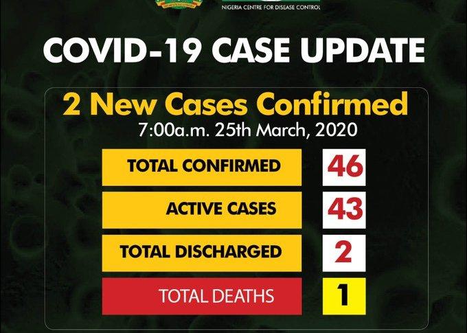 Osun State Records First Coronavirus Case