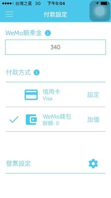 WeMo-優惠