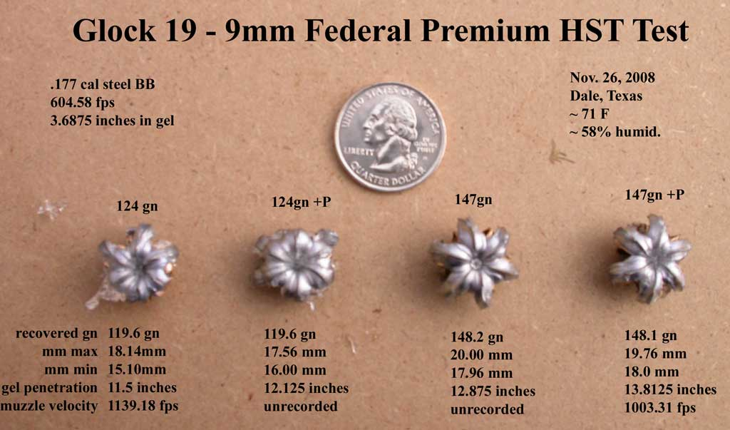 Federal HST Ammo Tests | Stuff From Hsoi