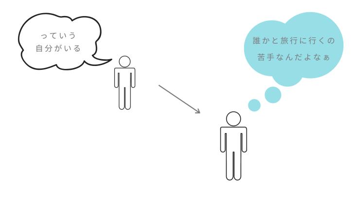図1:誰かと旅行に行くのが苦手だと思っている自分を客観視する