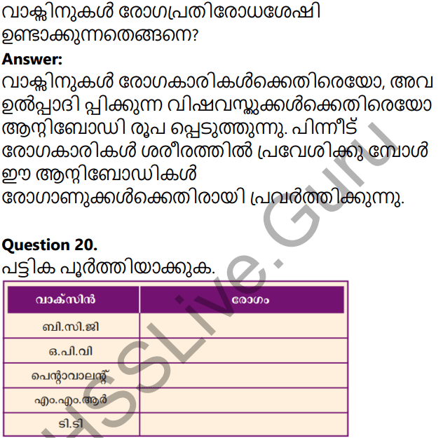 Kerala Syllabus 10th Standard Biology Solutions Chapter 5 Soldiers of Defense in Malayalam 19
