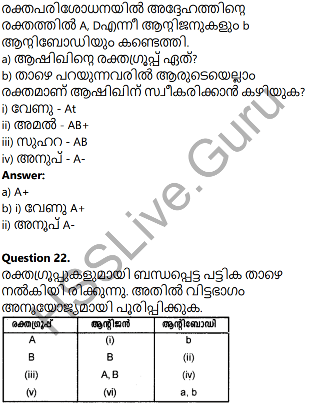 Kerala Syllabus 10th Standard Biology Solutions Chapter 5 Soldiers of Defense in Malayalam 63