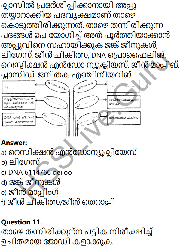Kerala Syllabus 10th Standard Biology Solutions Chapter 7 Genetics for the Future in Malayalam 35