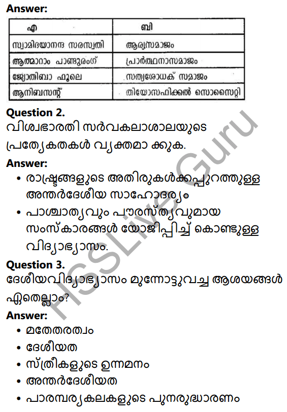 Kerala Syllabus 10th Standard Social Science Solutions Chapter 5 Culture and Nationalism in Malayalam 45