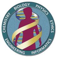 Kerala SSLC Biology Chapter 7 Questions Genetics for the Future 1