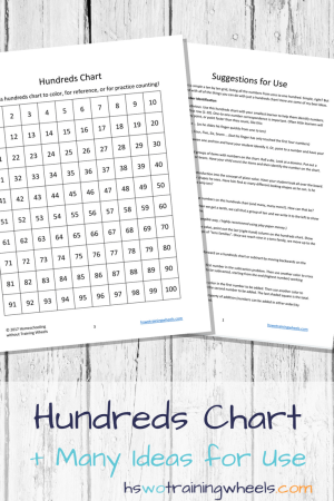 Grab this free hundreds chart, plus more than two pages of ideas for how to use in in your math learning!