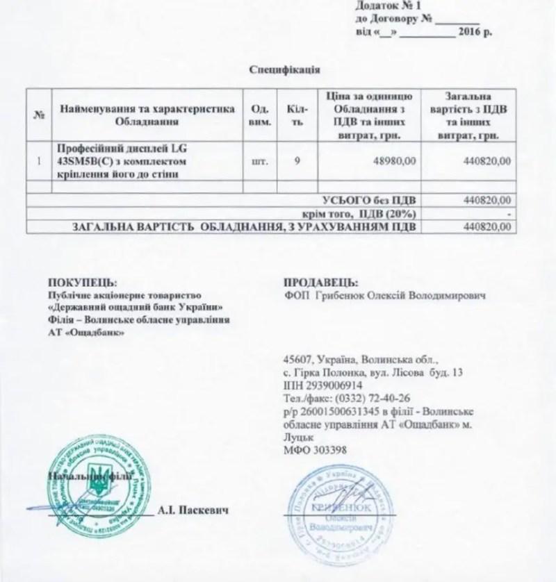 """""""Ощадбанк"""" переплатив півмільйона при покупці телевізорів: опубліковані документи"""