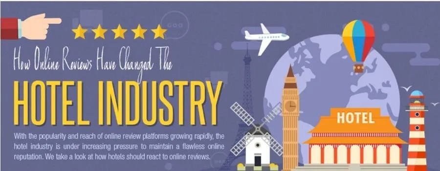 How Online reviews have changed the Hotel Industry