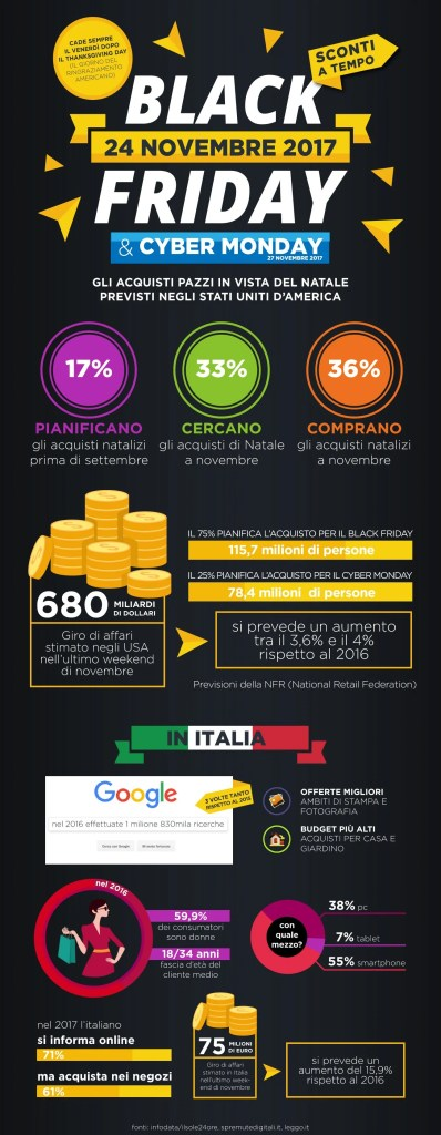 Black Friday - statistiche in Italia