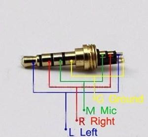 1 Unids Conector Jack 35mm 4 Polos Macho Para Soldar  $ 2200 en Mercado Libre