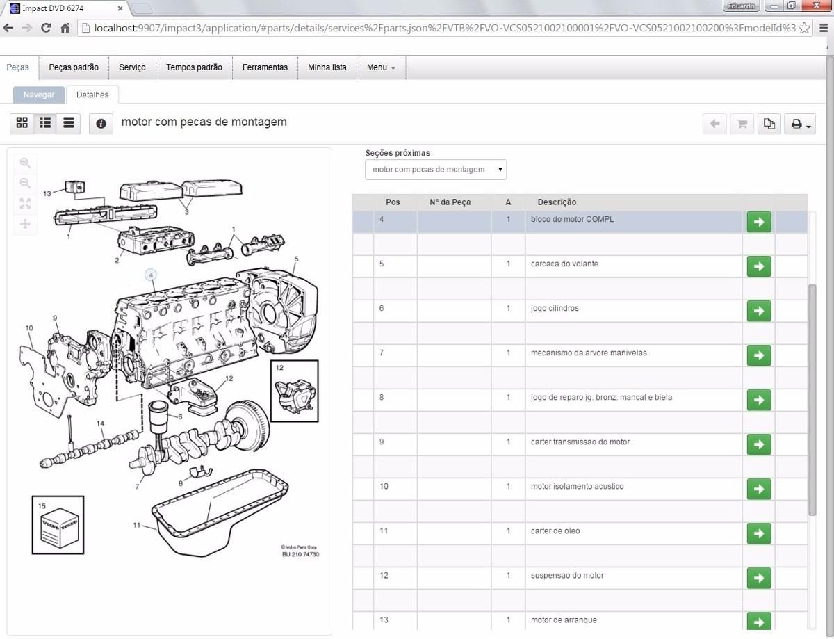 Catalogo Eletronico De Pecas Volvo Impact