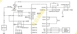 Diagramas Electricos  Motores Isuzu 4hk1 6hk1  $ 30000