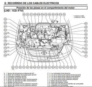 Manual De Taller Diagrama Toyota Corolla 2003  2008