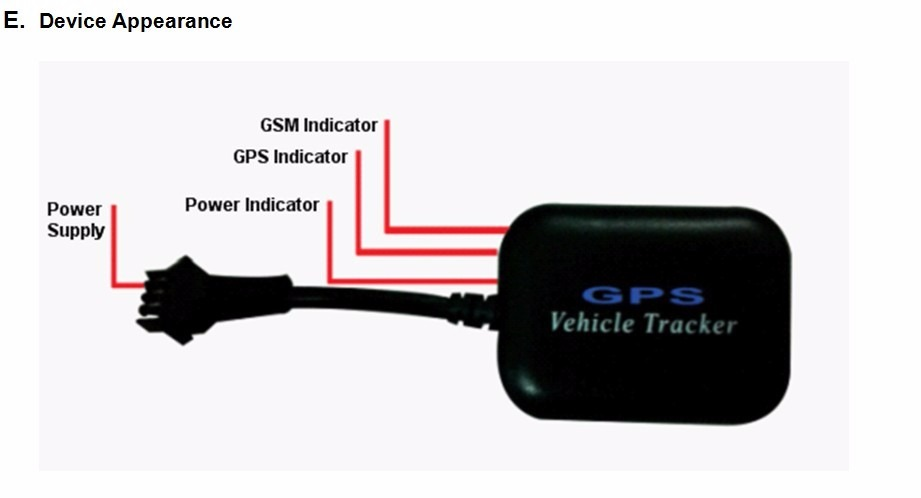 mini rastreador para carro e moto gps contra roubo na caixa D_NQ_NP_900811 MLB20629638347_032016 F?resize\\\\\\\=665%2C360\\\\\\\&ssl\\\\\\\=1 garmin gps wiring diagram 2006 wiring diagrams mars 50327 transformer wire diagram at creativeand.co