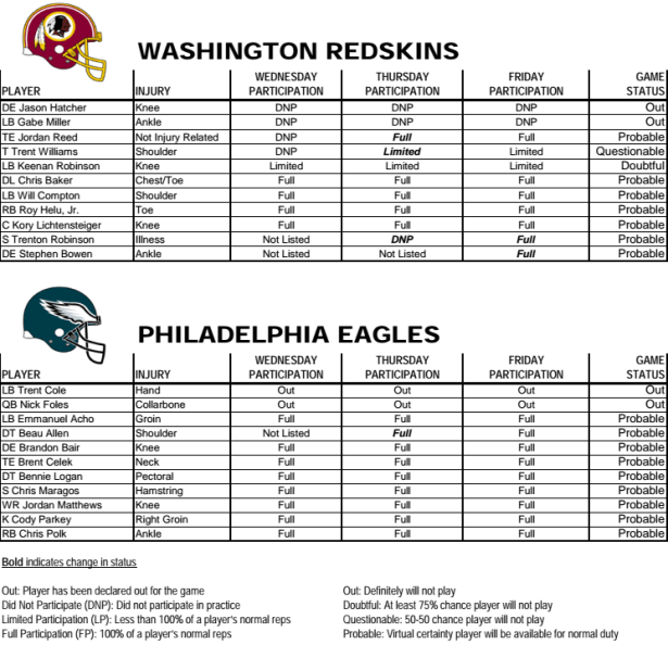 Redskins Inactive List for Week 16