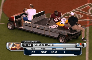 Niles Paul Dislocates Ankle
