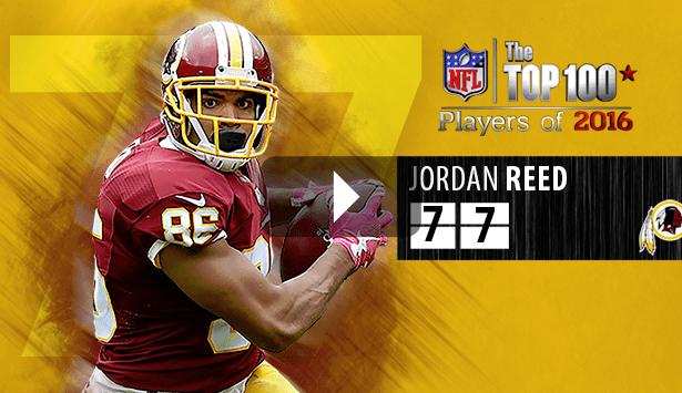 "Jordan Reed Named Number 77, ""NFL Top 100 of 2016"""