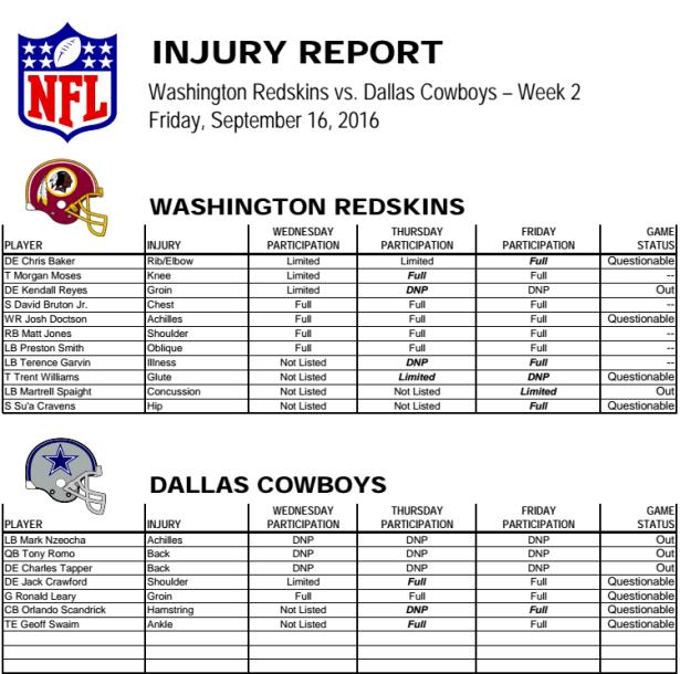 NRG Energy Pre-Game Report - Redskins vs Cowboys Week 2