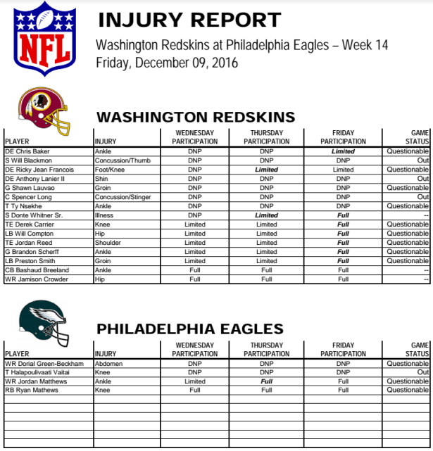 NRG Energy Pre-Game Report - Redskins vs Eagles Week 14
