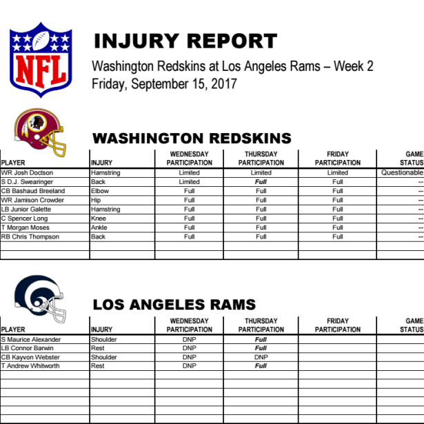 HTTR4LIFE Pre-Game Report - Redskins vs Rams Week 2