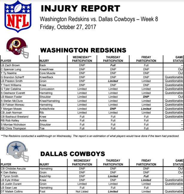 HTTR4LIFE Pre-Game Report - Redskins vs Cowboys Week 8