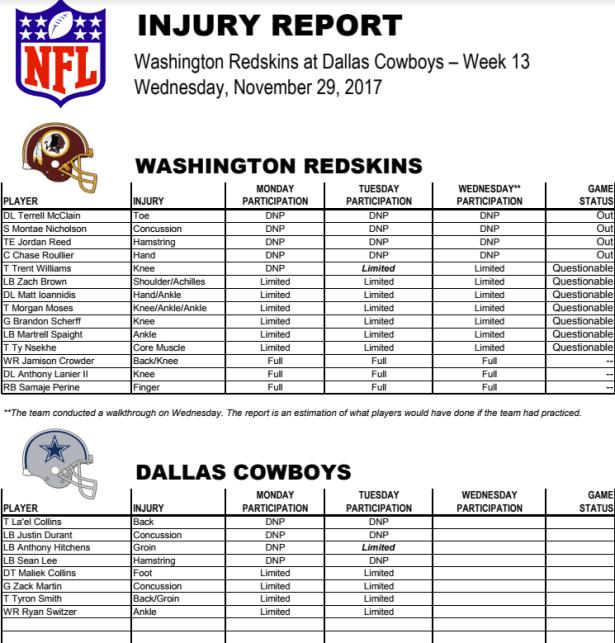 HTTR4LIFE Pre-Game Report - Redskins vs Cowboys Week 13
