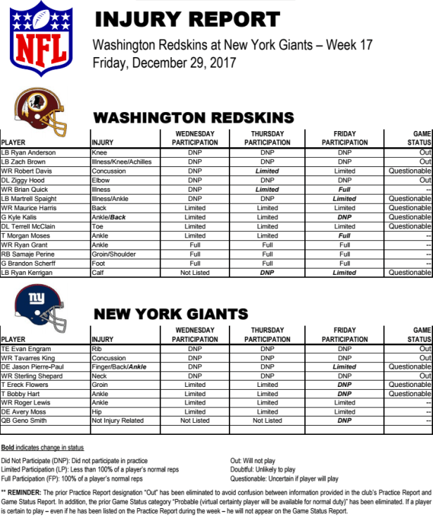 Redskins vs Giants Week 17 Injury Report