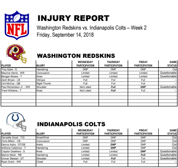 Redskins vs Colts Week 2