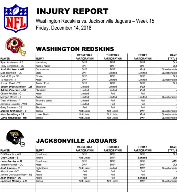 Redskins vs Jaguars Week 15