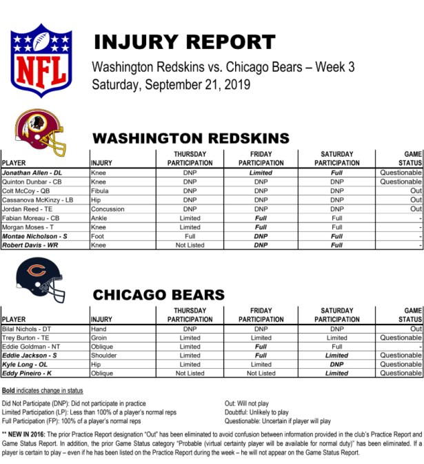 HTTR4LIFE Pre-Game Report - Redskins vs Bears Week 3