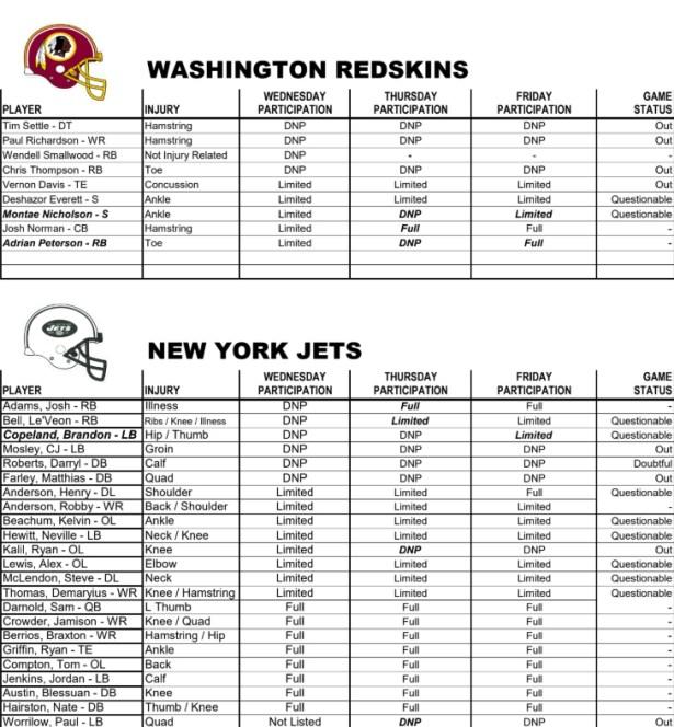 Redskins vs Jets Week 11