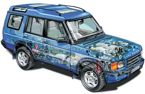 An x-ray view of 1998 Discovery Series II