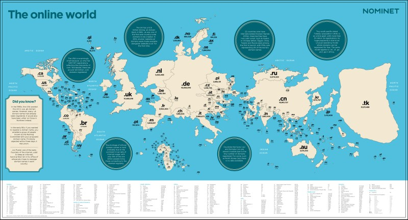 Map-Of-The-Online-World