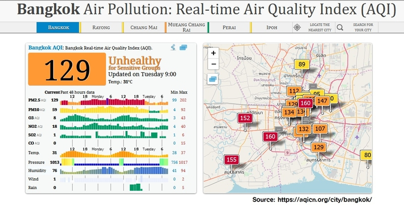 Toxic Bangkok Air Has Bt700-800m Healthcare Price