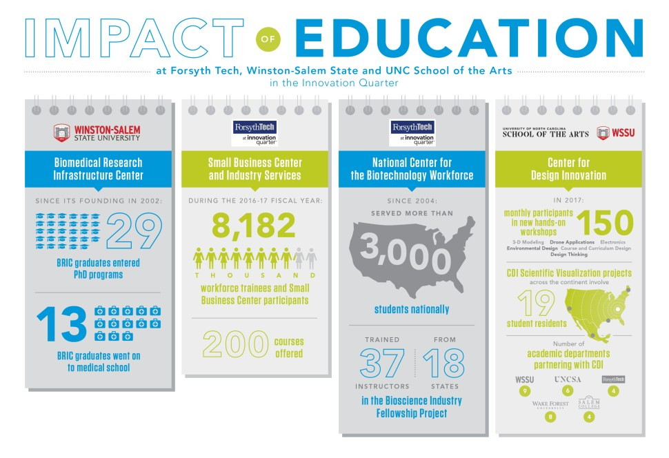 WFI education infographic_med res-2