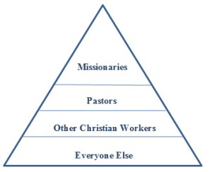 Great-Commission-Triangle