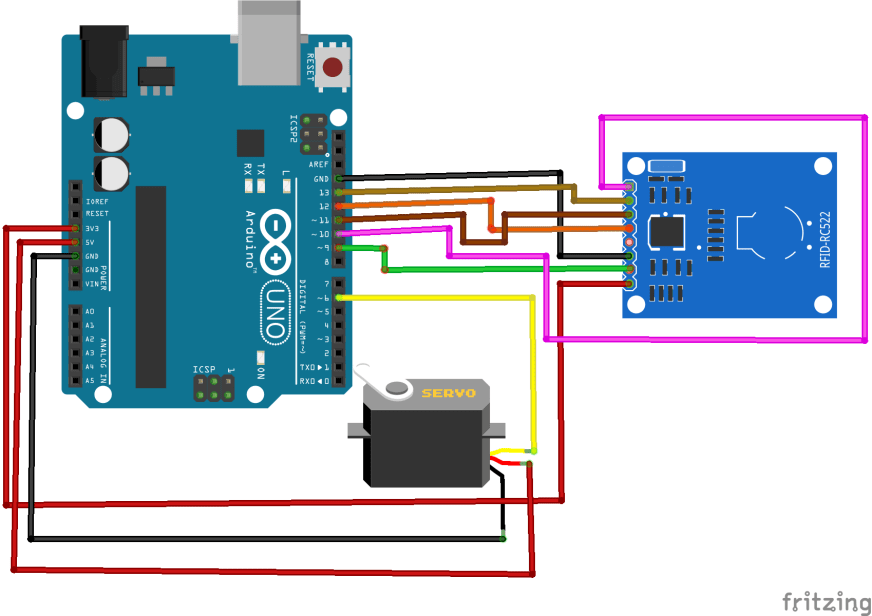 RFID BASED SECURITY ACCESS CONTROL SYSTEM WITH ARDUINO ...