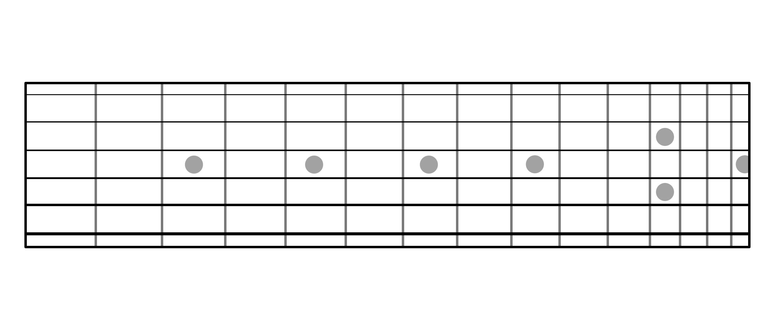 Printable Guitar Sheets