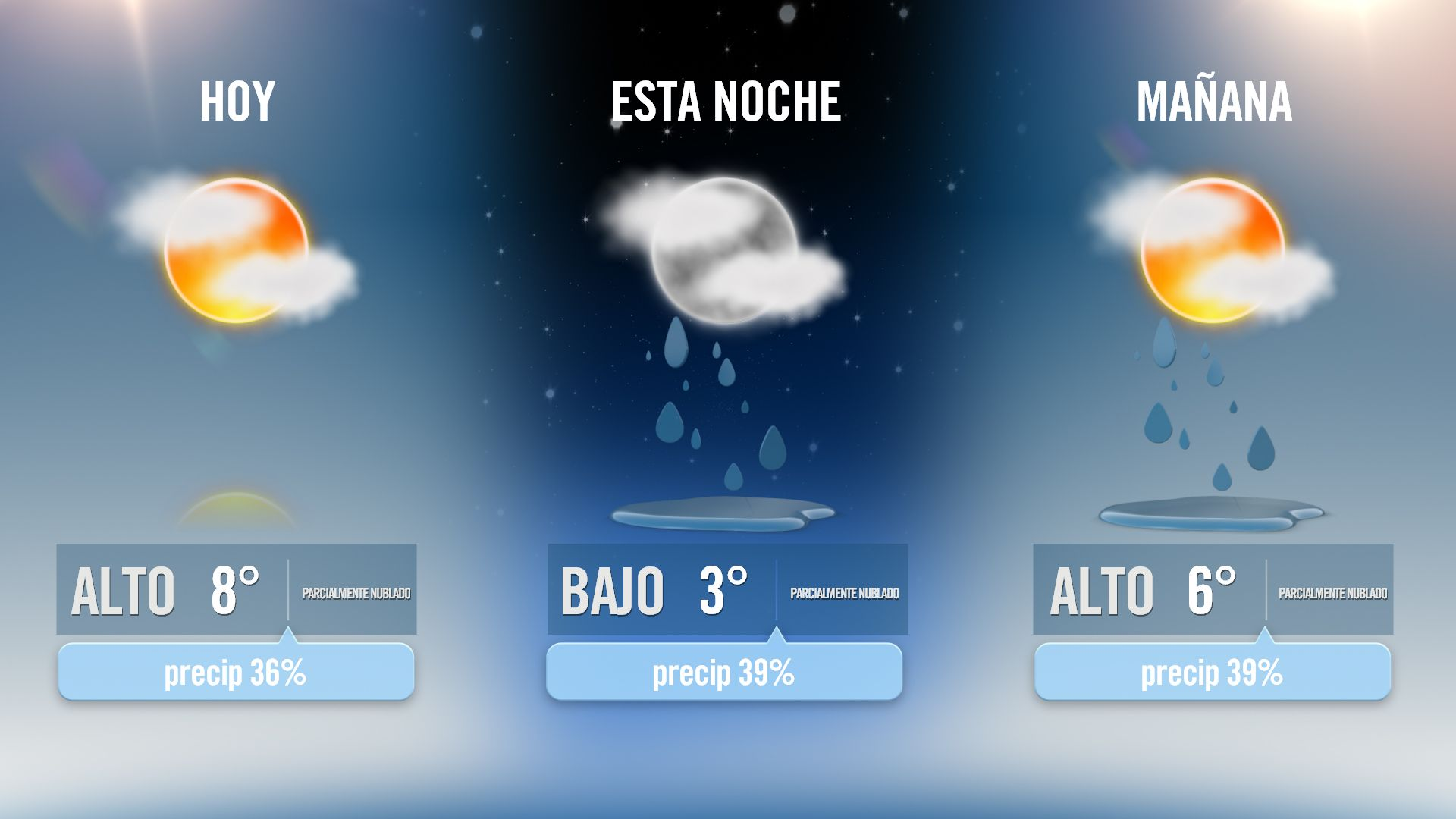 clima4
