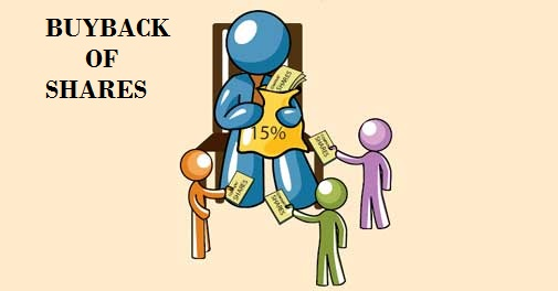 Validity of Buyback of Shares